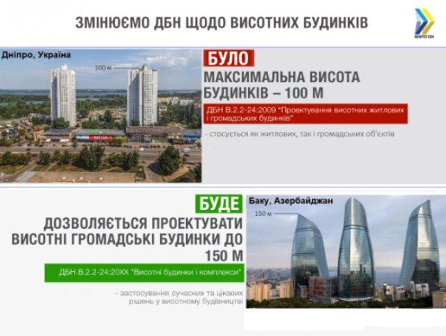 В Украине разрешили строить 150-метровые небоскребы